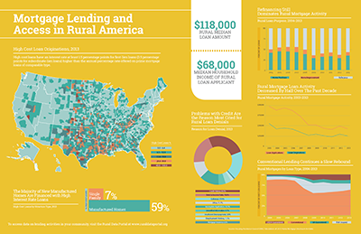 rvspring15-infographic-thumb