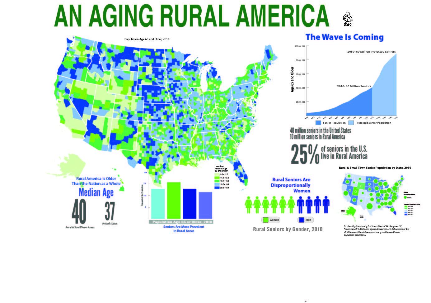 aging-rural-america-map