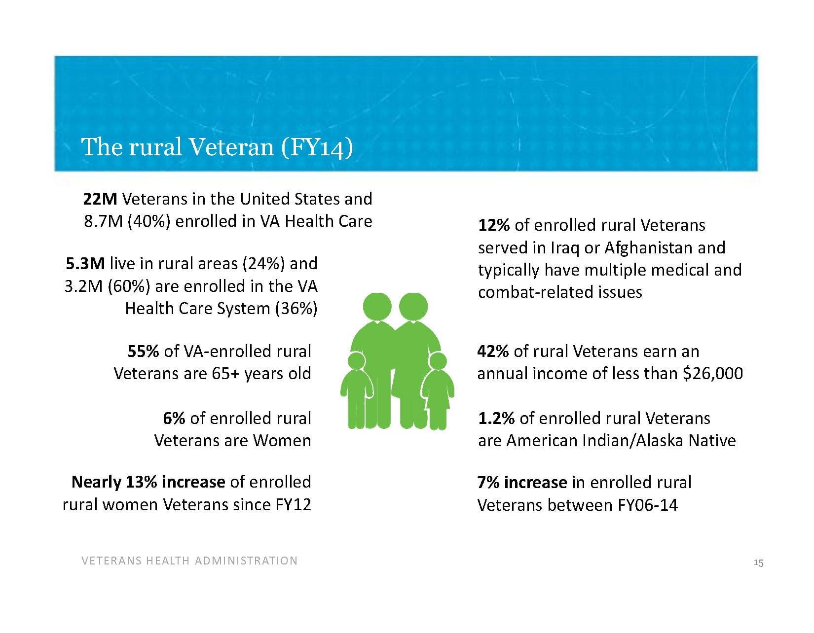 rural-veteran-fy14 Page 16