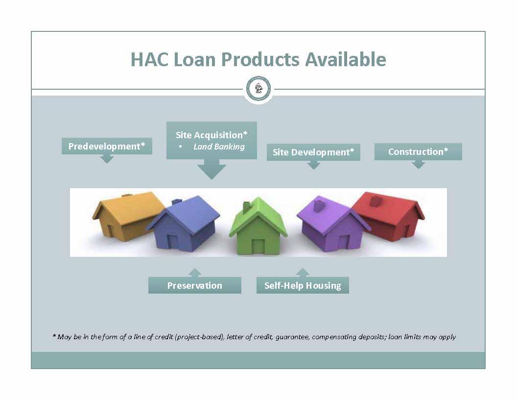 understand-hac-loans-img