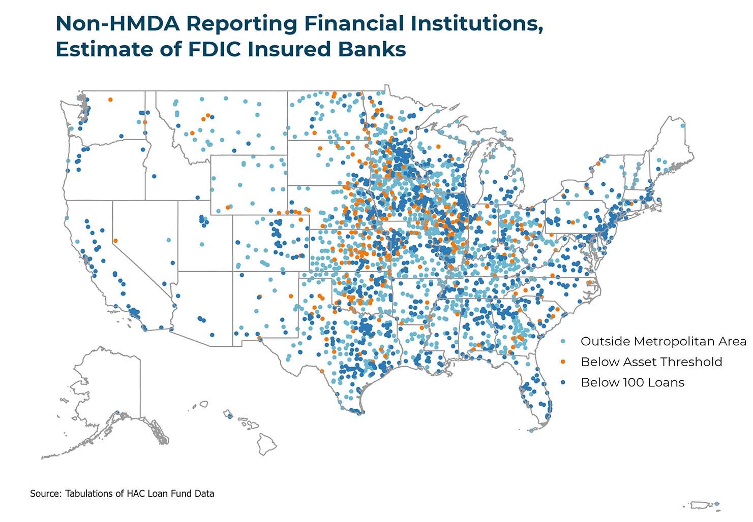 Non-HMDA Reporting Financial Institutions, Estimate of FDIC Insured Banks