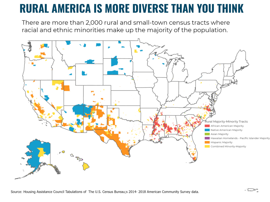 Rural America is More Diverse than you Think